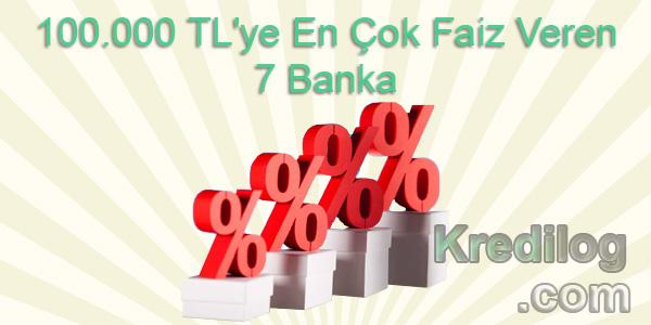100.000 TL'ye En Çok Faiz Veren 7 Banka