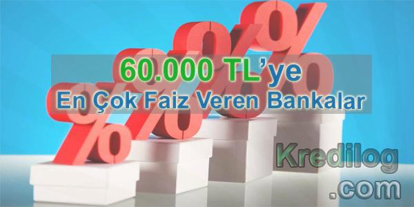 60.000 TL'ye En Çok Faiz Veren Bankalar