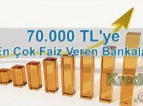 70.000 TL'ye En Çok Faiz Veren Bankalar