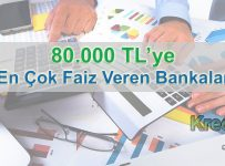 80.000 TL'ye En Çok Faiz Veren Bankalar