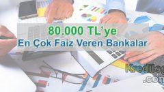 80.000 TL'ye En Çok Faiz Veren Bankalar (Güncel 2019 Oranları)