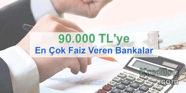 90.000 TL'ye En Çok Faiz Veren Bankalar