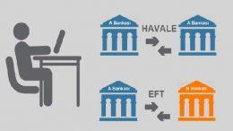 Hafta Sonu EFT Yapılır mı? Yapan Bankalar Var mı?