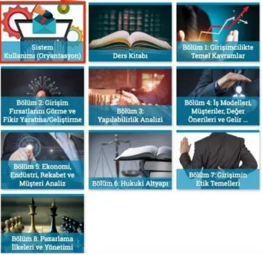 KOSGEB Uygulamalı Girişimcilik Eğitim Konuları